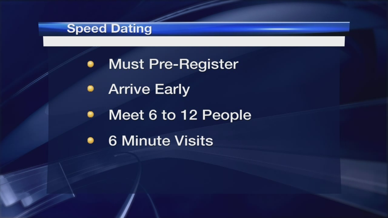 360 dating and events