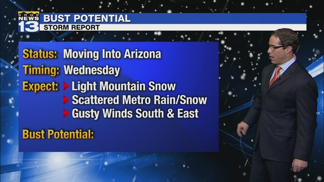 Mark's Tuesday Evening Forecast