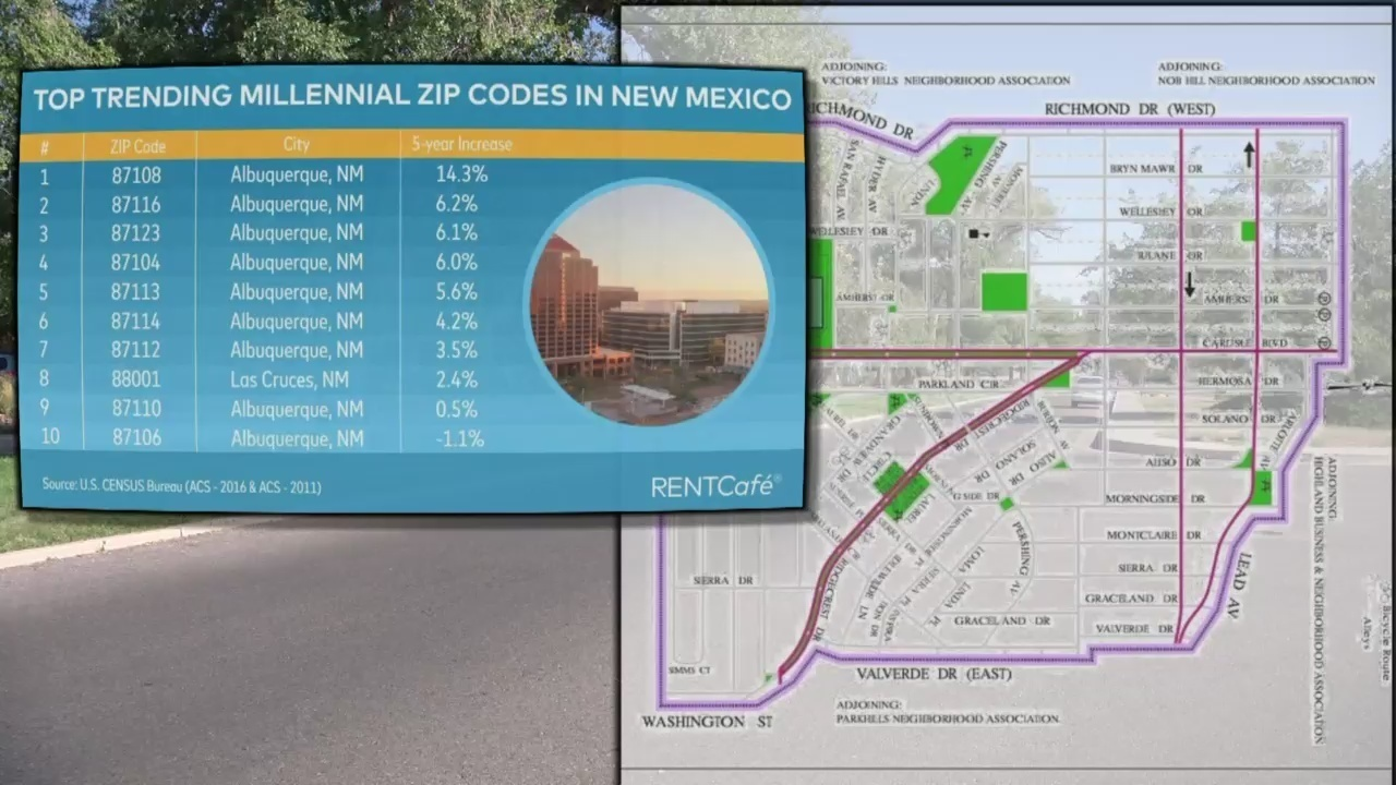 Study Shows Most Popular Places Millennials Are Moving To In New Mexico
