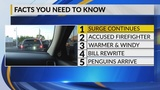 MAY 24 Morning Rush: NMSP provides inside look at Albuquerque officer 'surge' operation