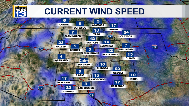 Current Wind Speeds
