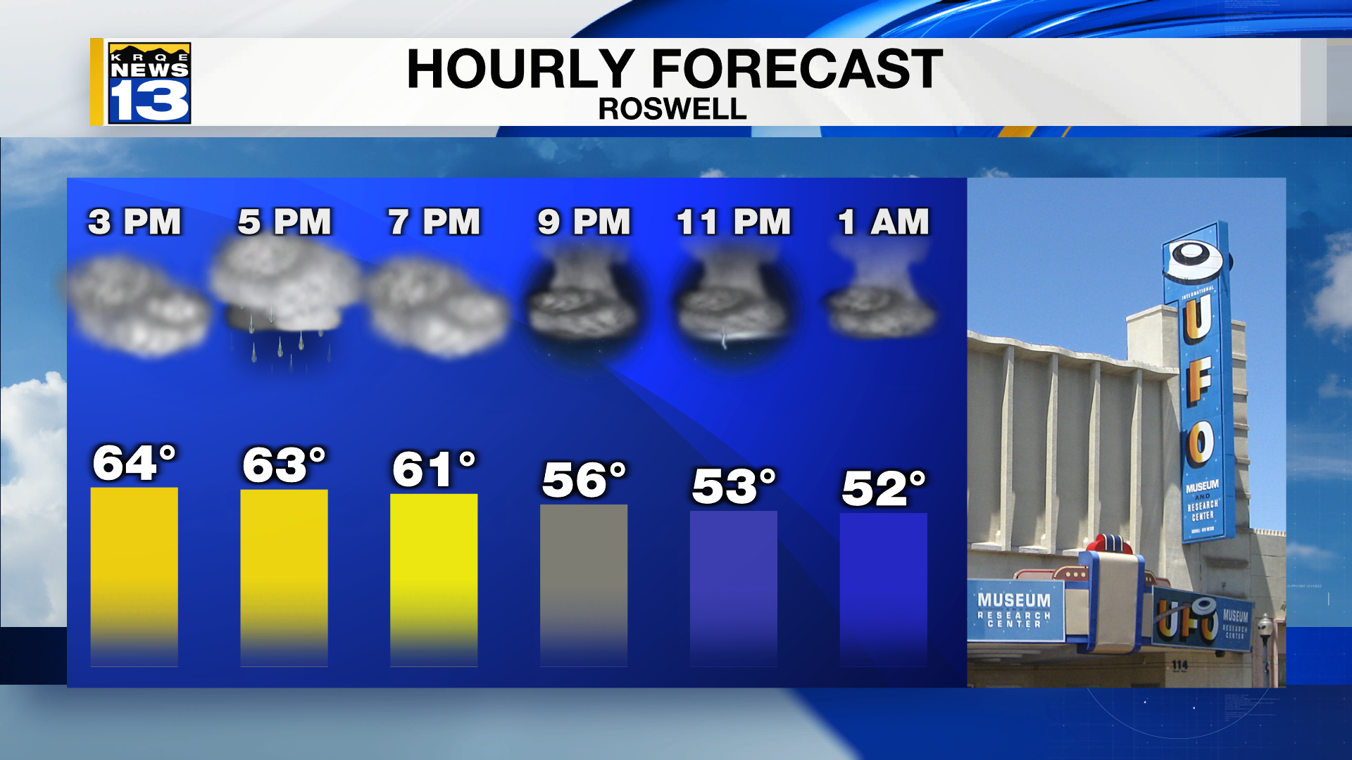 Hourly Forecast